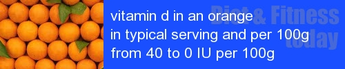 vitamin d in an orange information and values per serving and 100g