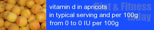 vitamin d in apricots information and values per serving and 100g