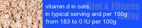 vitamin d in oats information and values per serving and 100g