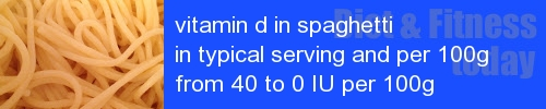 vitamin d in spaghetti information and values per serving and 100g