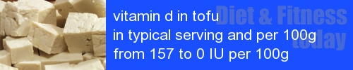 vitamin d in tofu information and values per serving and 100g