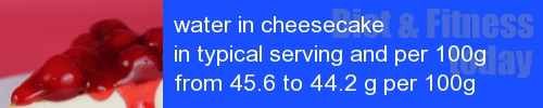 water in cheesecake information and values per serving and 100g