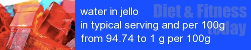 water in jello information and values per serving and 100g