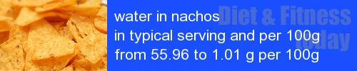 water in nachos information and values per serving and 100g
