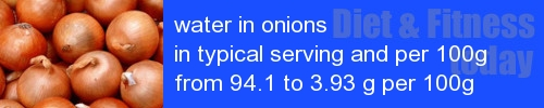 water in onions information and values per serving and 100g