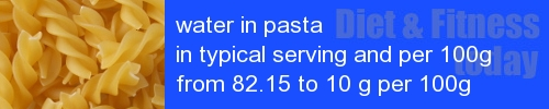 water in pasta information and values per serving and 100g