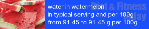 water in watermelon information and values per serving and 100g