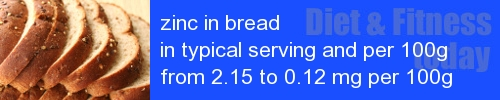 zinc in bread information and values per serving and 100g