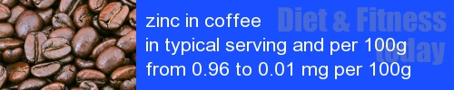 zinc in coffee information and values per serving and 100g