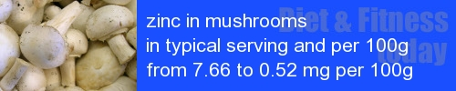 zinc in mushrooms information and values per serving and 100g