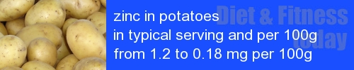 zinc in potatoes information and values per serving and 100g