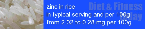 zinc in rice information and values per serving and 100g