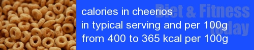calories in cheerios information and values per serving and 100g