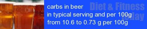 carbs in beer information and values per serving and 100g