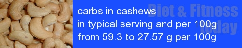 carbs in cashews information and values per serving and 100g