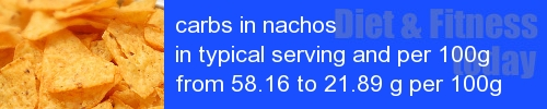 carbs in nachos information and values per serving and 100g