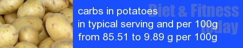 carbs in potatoes information and values per serving and 100g
