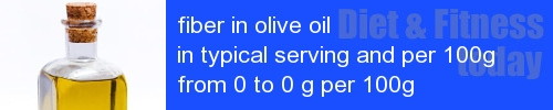 fiber in olive oil information and values per serving and 100g