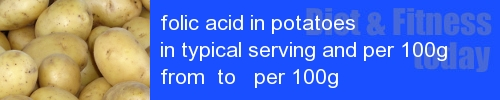 folic acid in potatoes information and values per serving and 100g