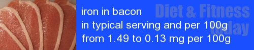 iron in bacon information and values per serving and 100g