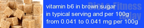 vitamin b6 in brown sugar information and values per serving and 100g