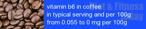 vitamin b6 in coffee information and values per serving and 100g