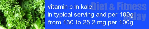 vitamin c in kale information and values per serving and 100g