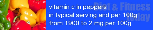 vitamin c in peppers information and values per serving and 100g