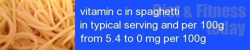 vitamin c in spaghetti information and values per serving and 100g
