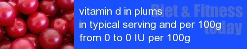 vitamin d in plums information and values per serving and 100g
